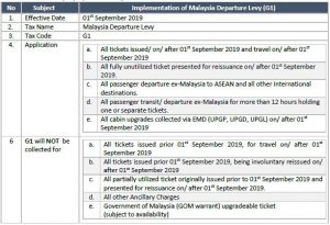 Departure_Levy_When_Travelling_Out_of_Malaysia_Update1