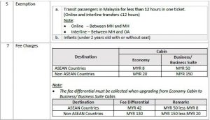 Departure_Levy_When_Travelling_Out_of_Malaysia_Update2