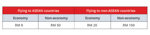 Malaysian-tax-levy_01